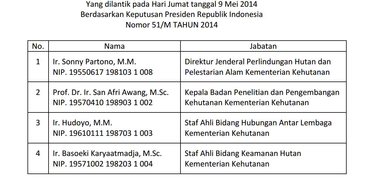 Pelantikan Pejabat Eselon I lingkup Kementerian Kehutanan, 9 Mei 2014